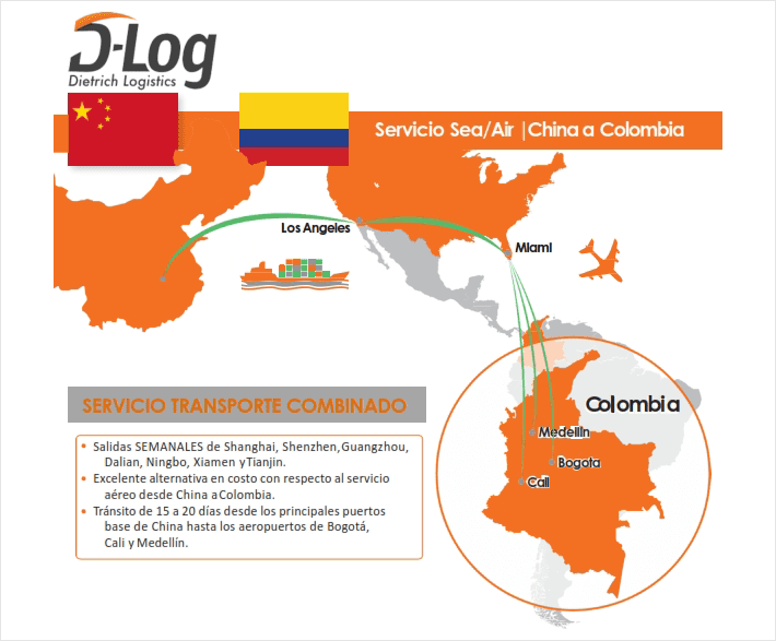 De China a Colombia | Dietrich Logistics D-LOG